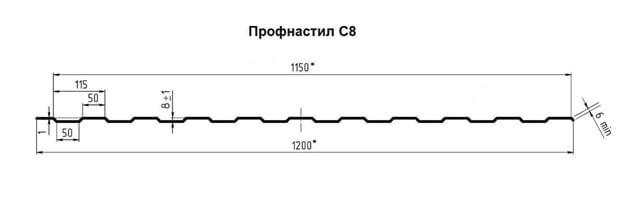 Профнастил C-8